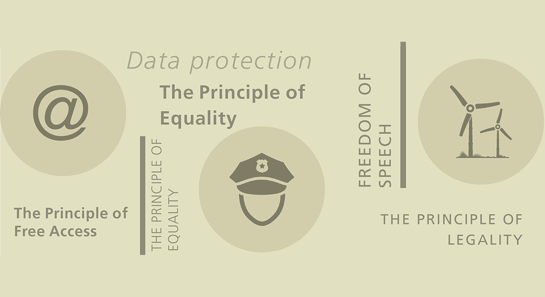3 circles with icons: @, Police, Windmills. Word cloud: The Principle of Free Access, Ex Officio, The principle of equality, Freedom of speech, The principle of legality